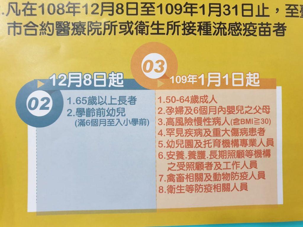 四價流感疫苗109年1月1日之後的成人免費施打條件